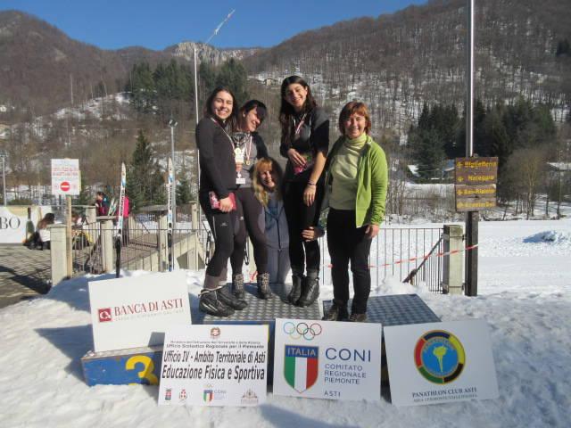 Campionati Studenteschi di Sci Nordico 2019 Asti