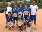 under 14 cerrese finali giovanili open 2019